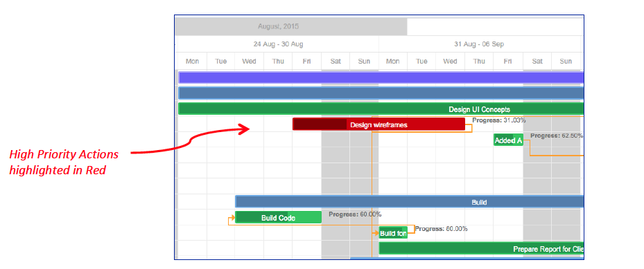 Salesforce Project Management Software Mission Control AppExchange Gantt Chart Timesheet