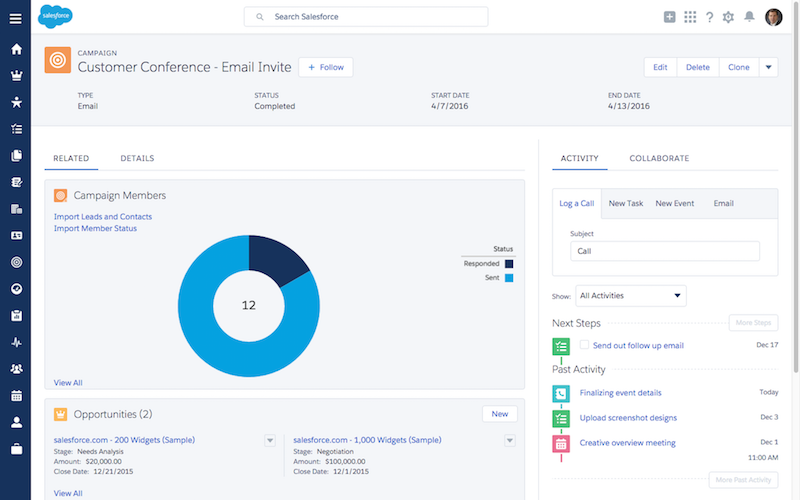 Salesforce.com CRM System Lightning Experience Spring '16 Campaigns